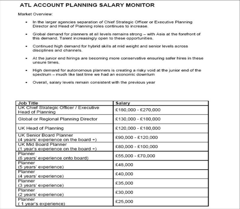 Planning ATL salary