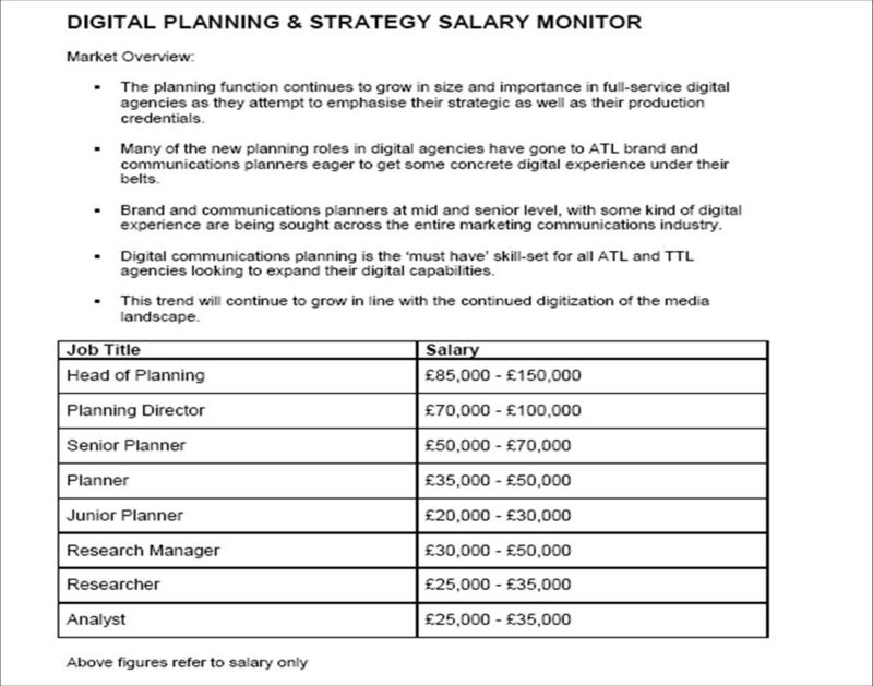 Planning Digital Salary